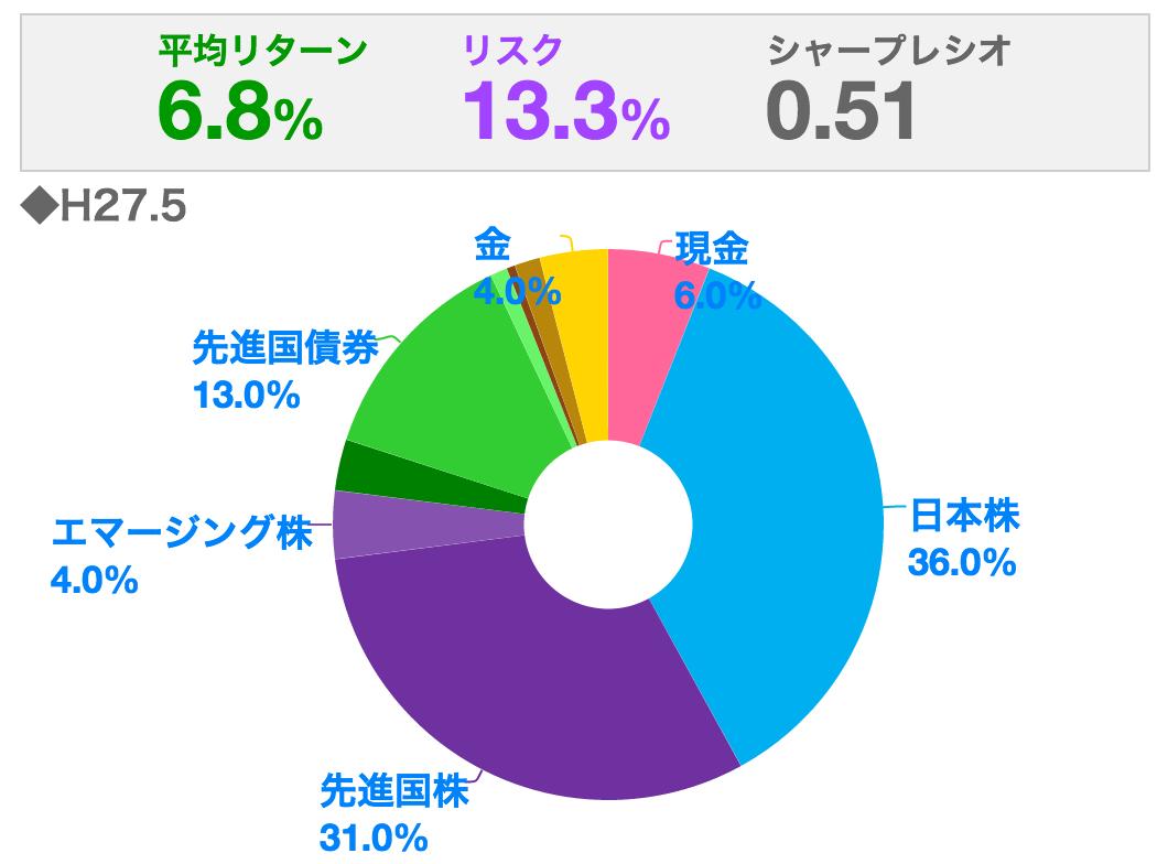 スクリーンショット 2015-05-31 14.22.38