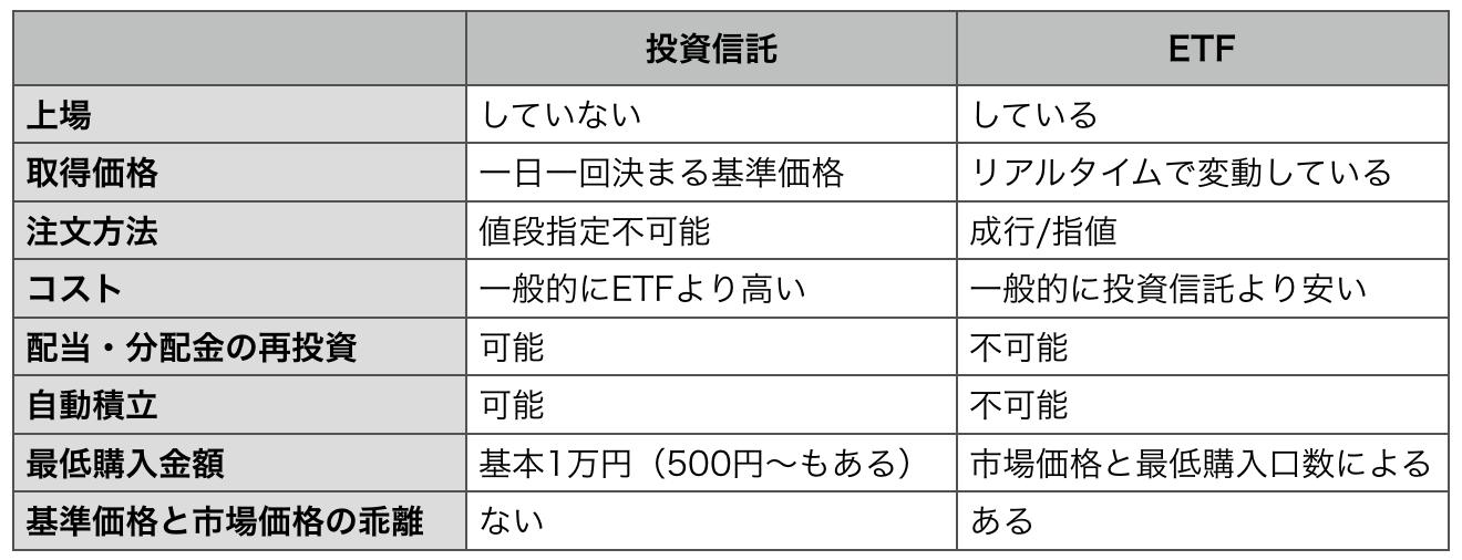 スクリーンショット 2015-06-15 20.23.22