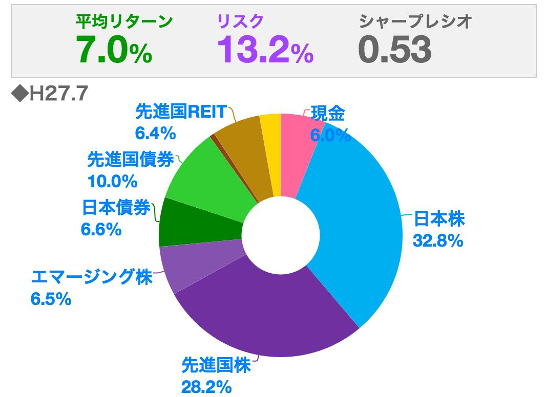 スクリーンショット 2015-08-01 13.58.25