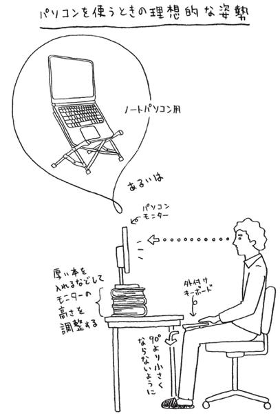 パソコンを触っている時の姿勢