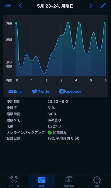 快眠度×睡眠時間=体調3