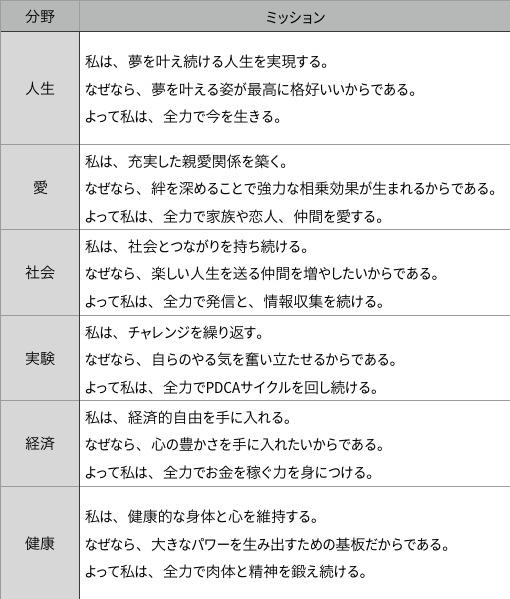 スクリーンショット 2017 01 02 11 53 18