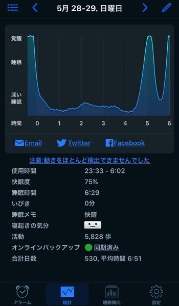 Sleep Cycleで検出方法がマイクなら スマホケースを外さないと睡眠を検出できない1
