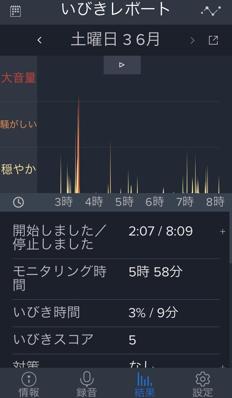 いびきを計測するiPhoneアプリは「SleepCycle」より「いびきラボ」が良さげ2
