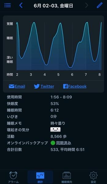 いびきを計測するiPhoneアプリは SleepCycle より いびきラボ が良さげ1